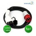 enercab flexible free T1 32A-400CEE