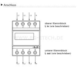 Stromzähler 3 Phasen für Hutschiene