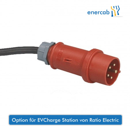 Ratio Electric CEE-set 16A red