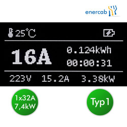 Zencar flexible free T1 32A-400CEE