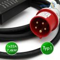enercab flexible LED T1 32A-400CEE