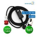 enercab flexible LED T2 1x32A-400CEE