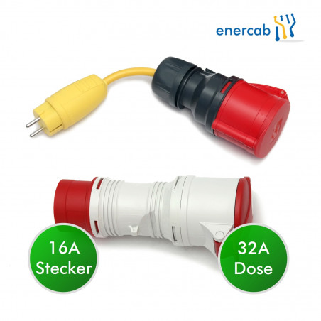 adapter set 32
